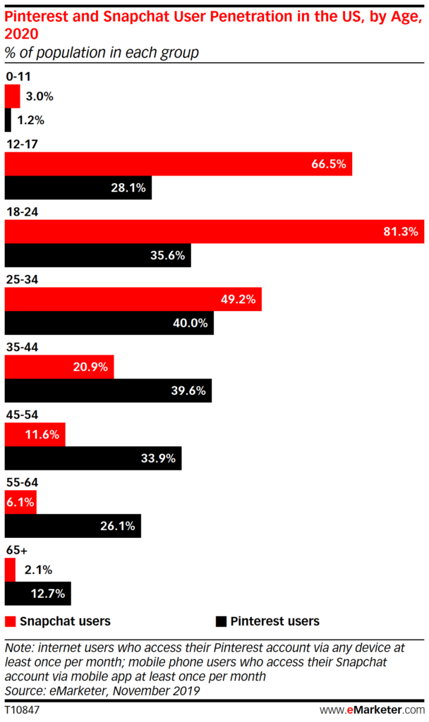 emarketer2-608x1024.png