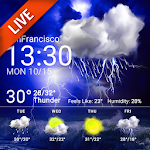 Pro Hourly weather forecast