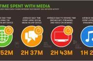 市场报告 | 越南互联网媒体面面观:内容与社交
